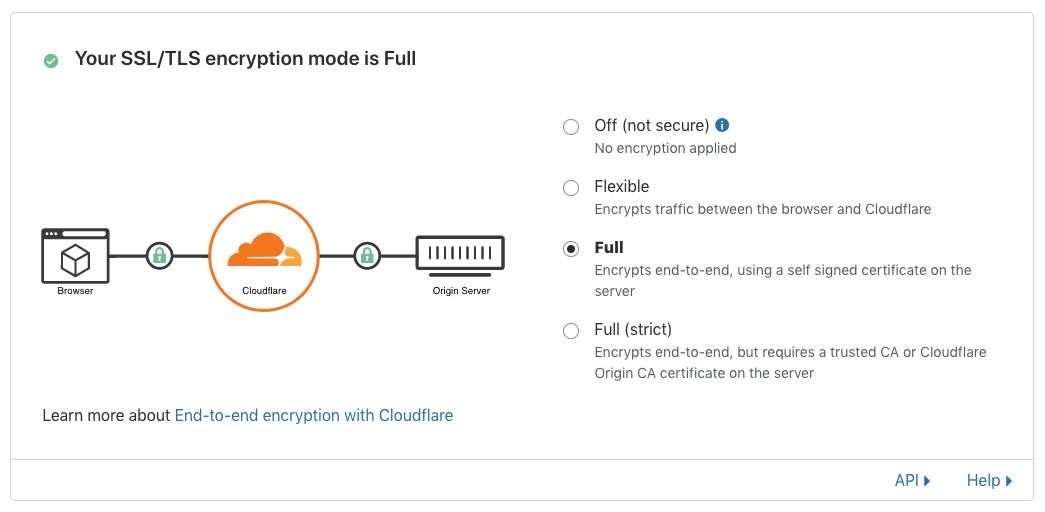 Configuracion ssl/tls clouflare